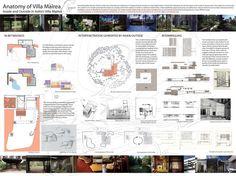 Anatomy of Villa Mairea | Alvar Aalto | Photo : Siren Fay