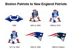 patriots symbols thru the years