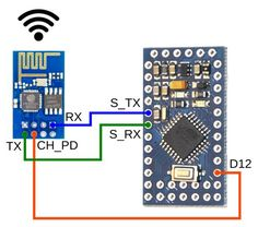 #ESP8266 Weather Station with Arduino – #2 Software