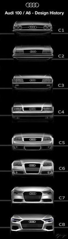 Audi 100 Designgeschichte - Auto X Audi R8 V10, Audi 80, Allroad Audi, Audi Cars, Porsche Cayman 987, Rwb Porsche, Audi Sport, Sport Cars, Audi Autos