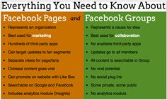 Everything You Need to Know About Facebook Pages and Groups