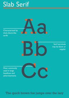 Slab Serif Infogram
