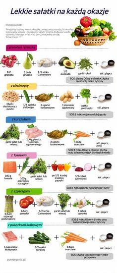 Lekkie sałatki na każdą okazję :-) Obiad, kolacja, lub spotkanie ze znajomymi ;-) #salatki #salad #salads