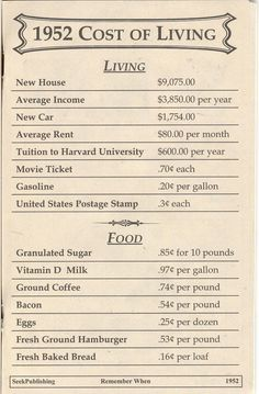 Cost of living is the amount of money necessary to maintain a certain standard of living, basic expenditures included such as housing, food, taxes and health care. Take a look on how much the cost of living has altered throughout the years… Nostalgia, Cost Of Living, I Remember When, Interesting History, Interesting Facts, Interesting Reads, The Jacksons, Vintage Ads, Retro Ads