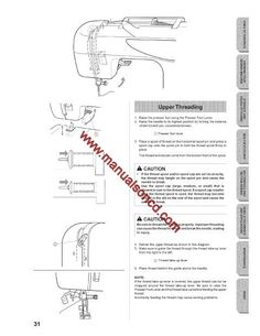 Elna 3210 and 3230 Sewing Machine Manual. Examples include