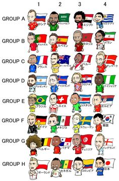 World Cup draw result Soccer Memes, Football Memes, World Football, Sports Memes, Fifa Football, Ronaldo Videos, World Cup Draw, Touko Pokemon, Tottenham Football