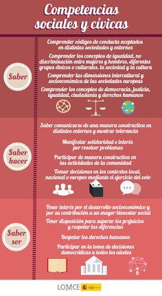 Competencias sociales y cívicas CSC