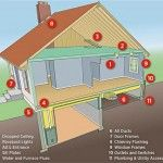 Most common sources of air leaks. Caulking leaks and weather stripping windows is an easy way to make your home more eco-friendly and save on energy bills. Energy Saving Tips, Energy Saver, Save Energy, Saving Ideas, Energy Efficient Homes, Energy Efficiency, Weather Stripping Windows, Home Improvement Projects, Home Projects