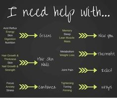 So many products available to you! And they work amazing! Email me at brittgibbs16@gmail.com or checkout my page at http://brittanygibbs.myitworks.com/