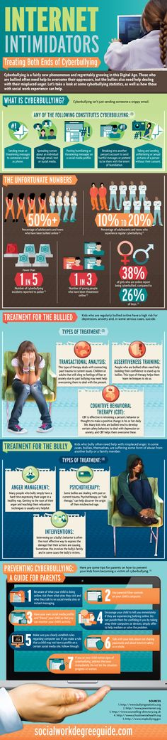 Las 2 caras del cyberbullying Source: SocialWorkDegreeGuide.com #infografia #infographic #internet #education