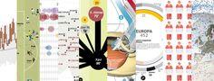 infographic samples - Chiqui Esteban   Visual Loop