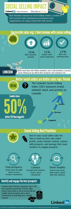 Social Selling Impact of #LinkedIn Download - 7 Ways sales Professionals drive revenue with #socialselling