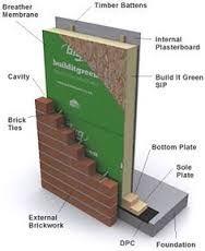 Résultats de recherche d'images pour «tree house construction sips» Building Systems, Building Design, Building A House, Cabin Plans, Shed Plans, Sip House, Sips Panels, Timber Battens, Structural Insulated Panels