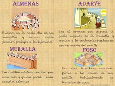 EDAD MEDIA PARA NIÑOS Medieval Knight, Castle, Education, Blog, Learn Spanish, Activities, Social Stories, Stories For Children, Interactive Activities