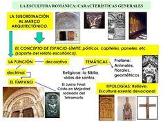 HISTORIA DEL ARTE: LA ESCULTURA ROMÁNICA: mapas visuales.