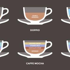 Nie tylko mała czarna – poznaj różne rodzaje kawy