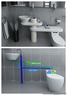 Eco friendly sink and toilet. Water flows from sink to toilet to save water and money! Sustainable Design, Sustainable Living, Sustainable Practices, Decoration Palette, Earthship, Eco Friendly House, Eco Friendly Products, Save Water, Green Building