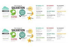 plan of salvation bookmark