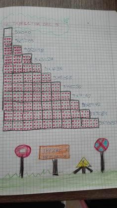 Classe Seconda- Matematica- Maggio:Tabellina del 9 e del 10 - Maestra Anita First Grade Writing, Grid, Bullet Journal, Coding, Math, 3 Years, Multiplication Tables, Activities, Teaching Aids