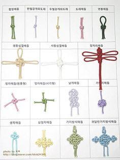 전통 매듭공예/전통 매듭의 종류 매듭은 매 가닥을 엮어 모은다는 뜻으로 끈목을 사용하여 맺고 엮어 여러...