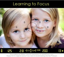 Thumbnail image for Learning the Methods of Focus