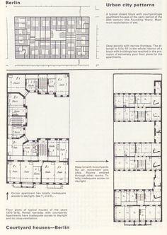 berlin-tenement-early-20th-century.jpg 801×1132 pixels