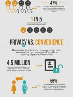 2015 Technology Trends Infographic -1