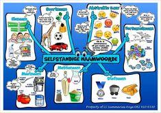 Selfstandige naamwoorde (gekry op FB) Afrikaans, Homeschool, Classroom, Education, Do Your Thing, Abstract, Teaching, Onderwijs, Squad