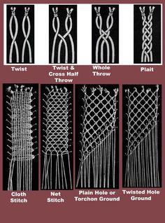 Priscilla bobbin lace book c 1911 by ivarose on etsy Bobbin Lace Patterns, Macrame Patterns, Wire Wrapped Jewelry, Wire Jewelry, Bobbin Lacemaking, Needle Lace, Lace Making, Net Making, Wire Weaving
