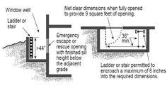 1000 images about codes on pinterest building code for Bedroom window code