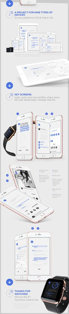gui 판넬 - 제품과 스마트폰의 레이아웃 구성 참고.
