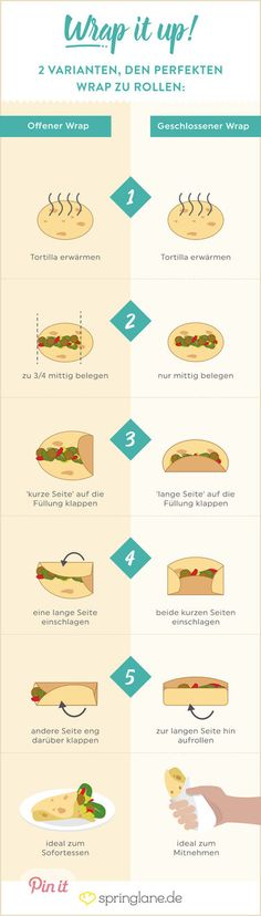 Wrap 'n' Roll - so baust du den perfekten Wrap zum Snacken