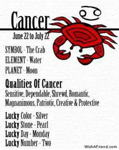 4 ZODIAC SIGN CANCER LUCKY NUMBER, SIGN LUCKY CANCER ZODIAC NUMBER
