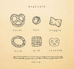 thingsorganizedneatly: A visual list of different kinds of pretzels.