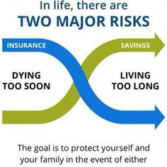 Theory of decreasing responsibility - Insurance Sales - Buy Life Insurance Online, Life Insurance Agent, Whole Life Insurance, Life Insurance Quotes, Term Life Insurance, Life Insurance Companies, Insurance Business, Insurance Benefits, Health Insurance