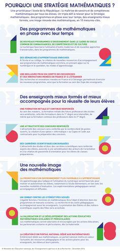 """La """"stratégie mathématiques"""" : 10 mesures clés à découvrir et à partager → http://educ.gouv.fr/c84398"""