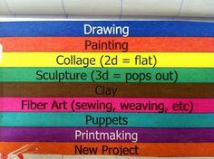 Elmwood's Art Studio-blog about TAB