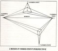 The Helpful Art Teacher: THREE POINT PERSPECTIVE... WORM'S