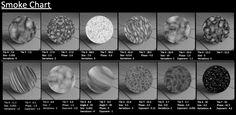 3Ds Max Vray Procedural Map Charts | AmazingBeggar