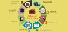 Implementing the Robinson Curriculum: Step by Step | j and m ranch