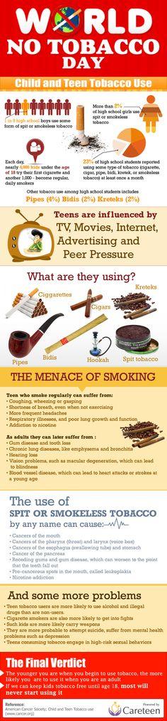 World No Tobacco Day........