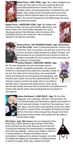 Gravity Rises characters << plz excuse the language :/ I wish people didn't feel the need to curse