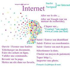 (1) Фејсбук