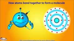 A simple animated video lesson for kids on how & why atoms form molecules. How the b...