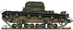 Engines of the Red Army in WW2 - Armoured Artillery Tractor T-26T(2)