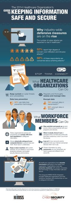 Infographic: Healthcare Organizations Guide to Keeping Information Safe and Secure Technology Posters, Digital Technology, Cyber Security Awareness Month, Computer Security, Web Security, Medical Billing And Coding, Cyber Threat, Website Security, Information Technology