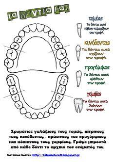 προγραμμα αγωγης υγείας παραρτημα-δοντια