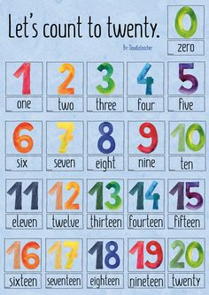 Numbers - Poster und Flashkarten All these posters and flash cards are part of the 3 Minute Teacher Learning English For Kids, English Worksheets For Kids, English Lessons For Kids, Kids English, Preschool Charts, Numbers Preschool, Preschool Learning Activities, Montessori Education, Learning Numbers