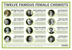 March 8 is International Women's Day. To mark the occasion, here's a graphic which takes a quick look at a selection ofpioneering female chemists! Click the above image to enlarge…