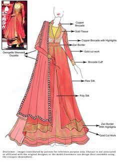 DIY Haute Multilayered Floor Length Anarkali Suit